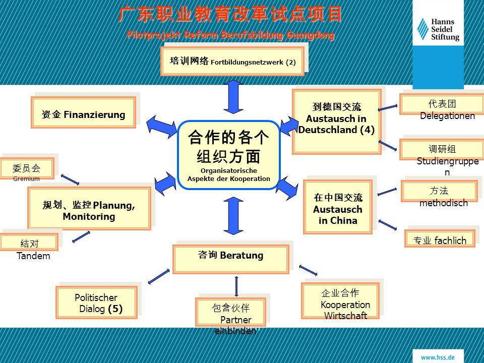 广东职业教育改革试点项目 合作的各个组织方面Organisatorische Aspekte der Kooperation