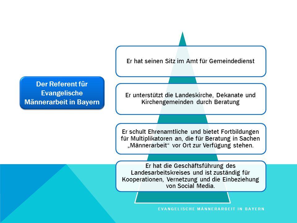 Der Referent für Evangelische Männerarbeit in Bayern