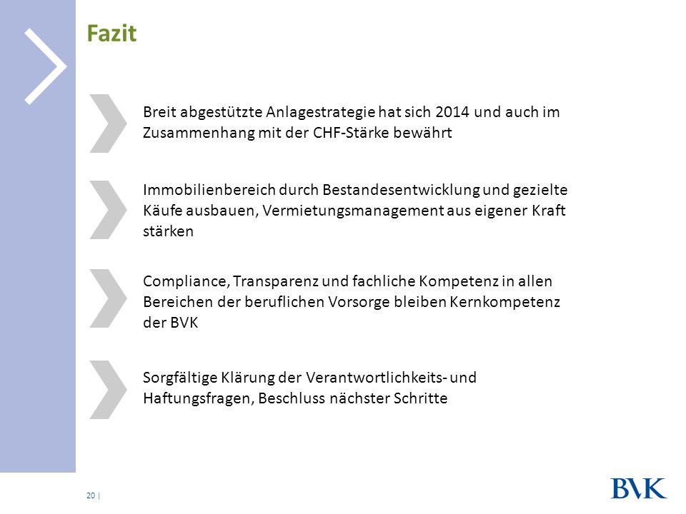 Fazit Breit abgestützte Anlagestrategie hat sich 2014 und auch im Zusammenhang mit der CHF-Stärke bewährt.