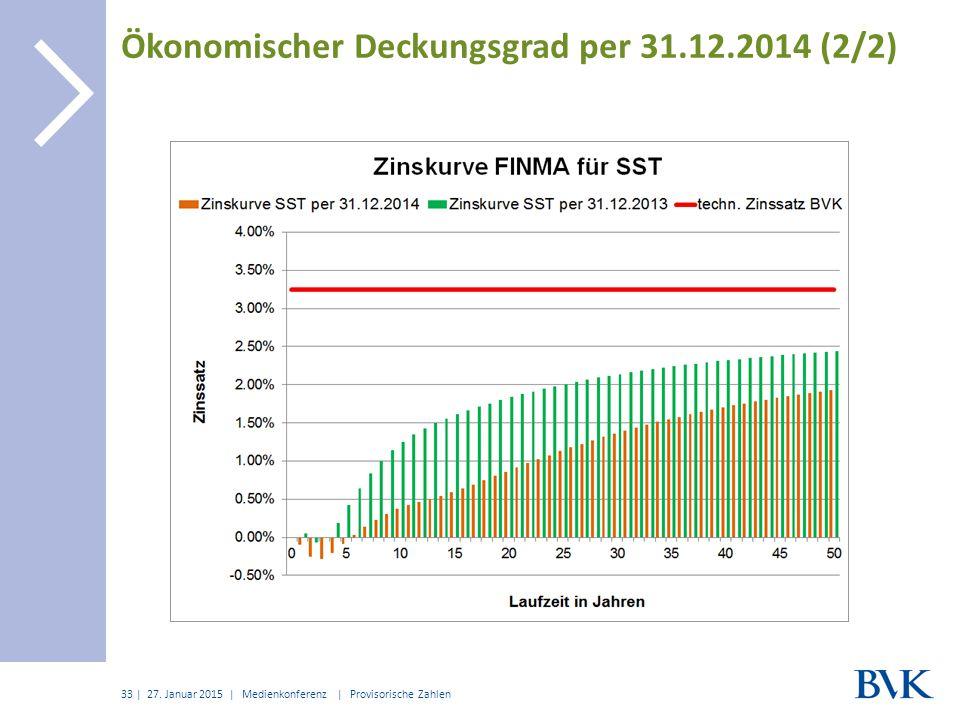 Ökonomischer Deckungsgrad per 31.12.2014 (2/2)