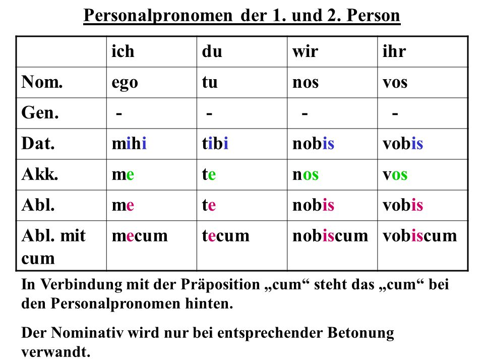 Personalpronomen der 1. und 2. Person