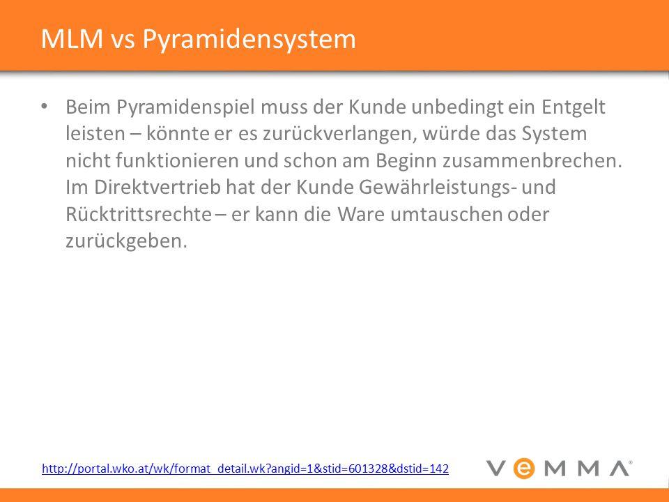 MLM vs Pyramidensystem