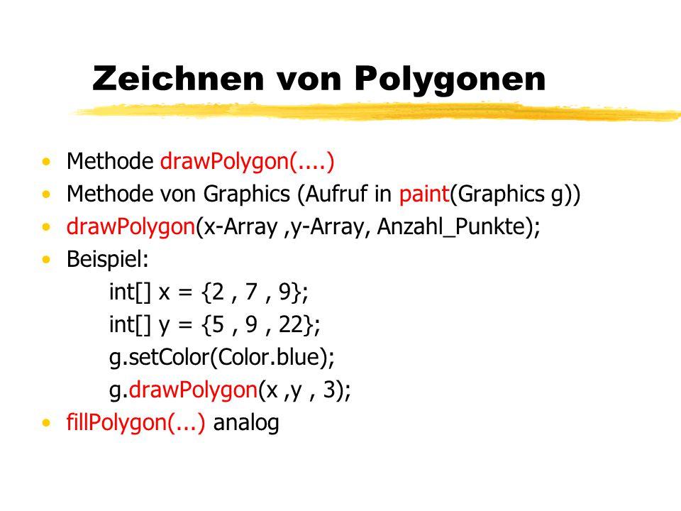Zeichnen von Polygonen