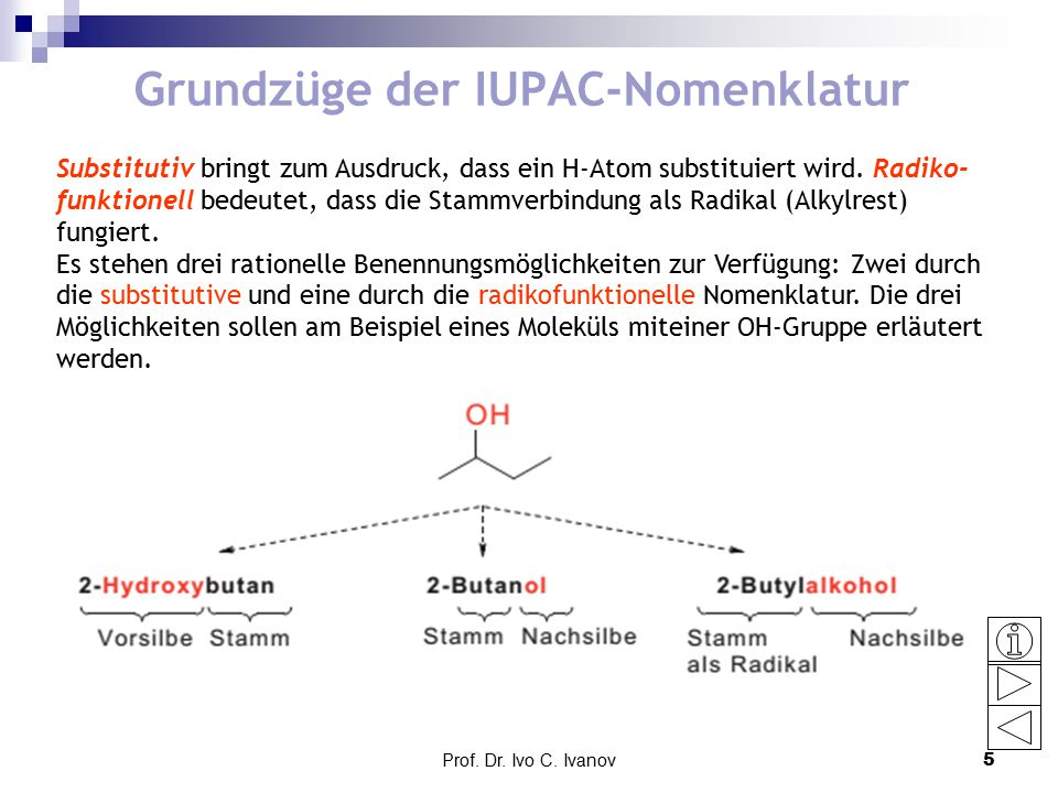 Grundzüge der IUPAC-Nomenklatur