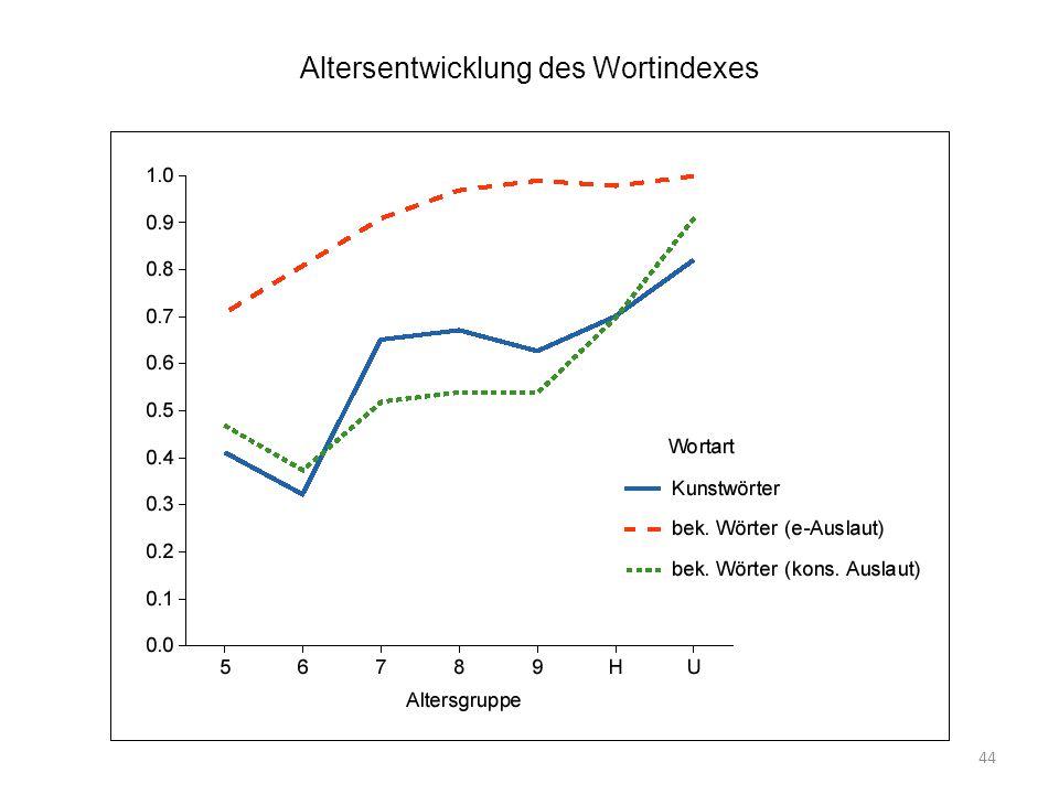 Altersentwicklung des Wortindexes