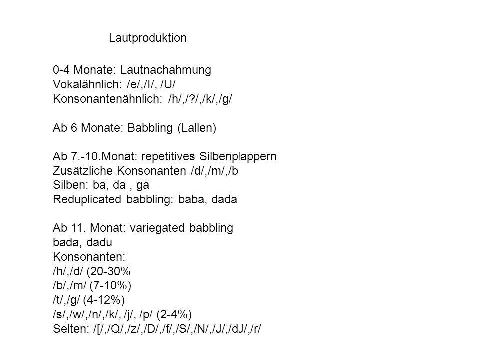 Lautproduktion 0-4 Monate: Lautnachahmung. Vokalähnlich: /e/,/I/, /U/ Konsonantenähnlich: /h/,/ /,/k/,/g/