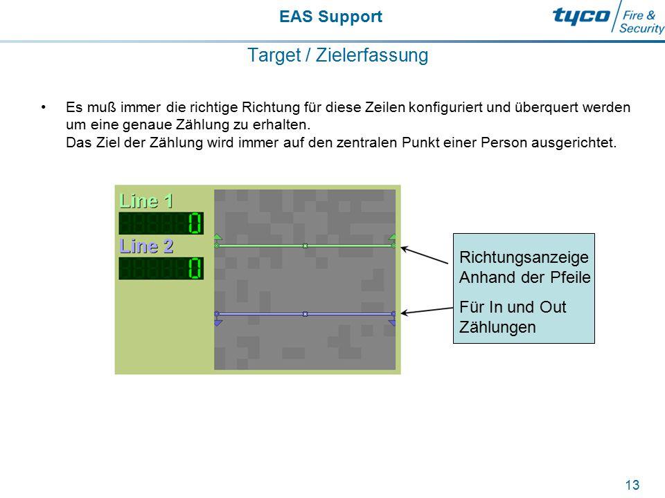 Target / Zielerfassung