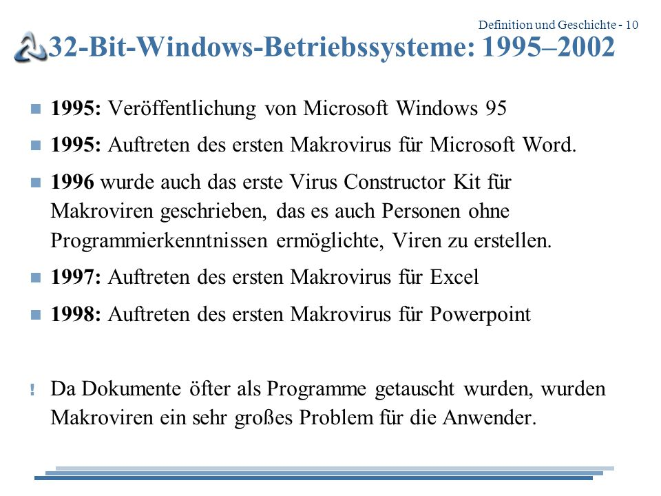 32-Bit-Windows-Betriebssysteme: 1995–2002