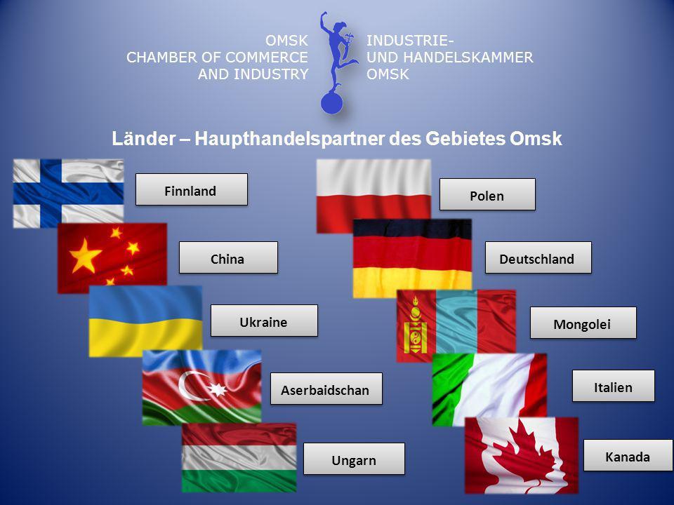 Länder – Haupthandelspartner des Gebietes Omsk