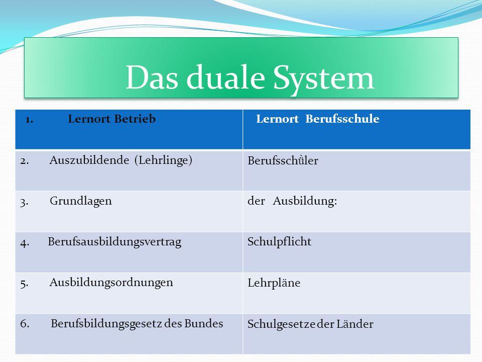 Das duale System 1. Lernort Betrieb Lernort Berufsschule