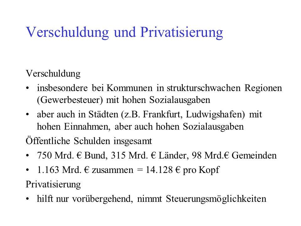 Verschuldung und Privatisierung