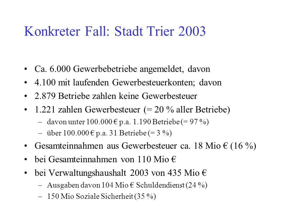 Konkreter Fall: Stadt Trier 2003