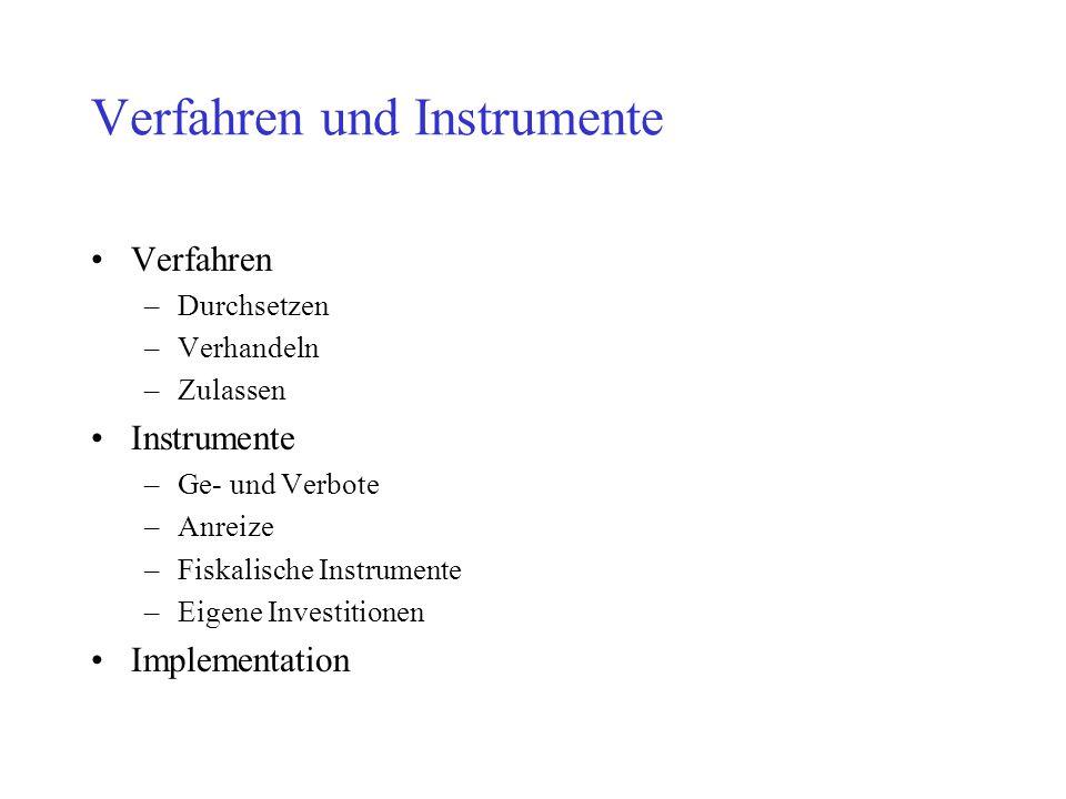 Verfahren und Instrumente