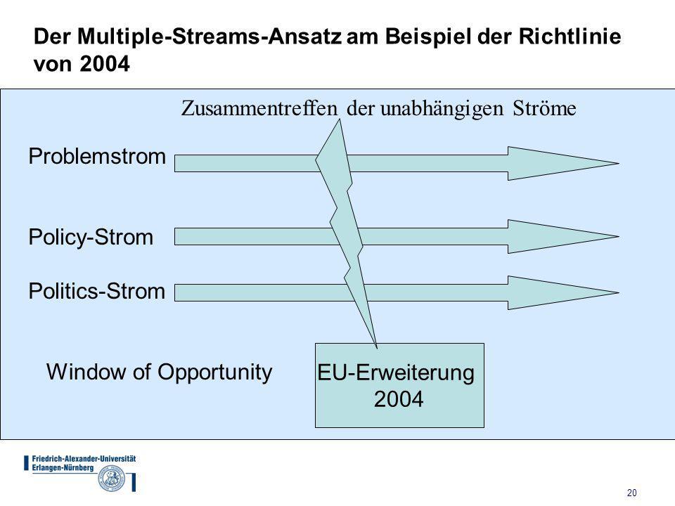 Der Multiple-Streams-Ansatz am Beispiel der Richtlinie von 2004
