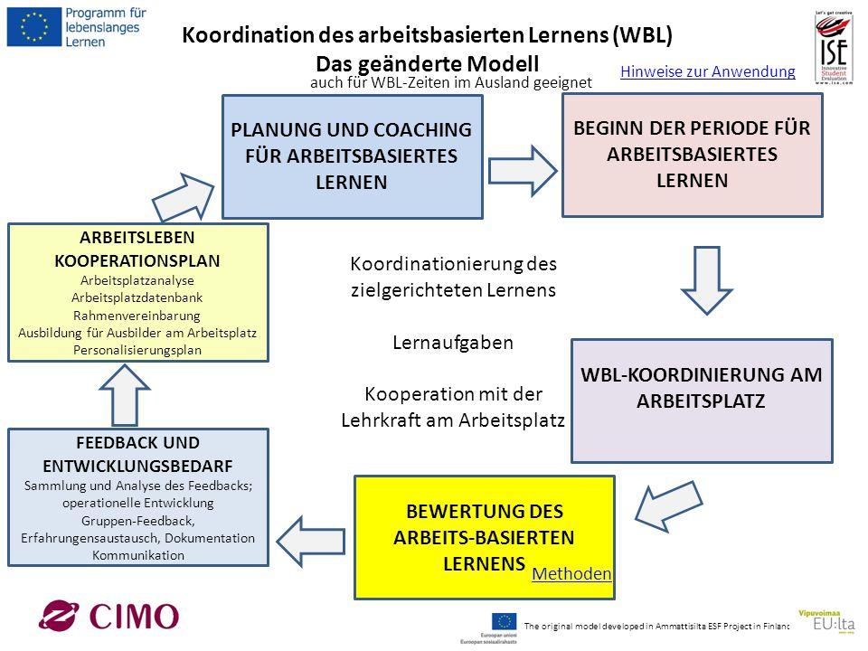Koordination des arbeitsbasierten Lernens (WBL) Das geänderte Modell