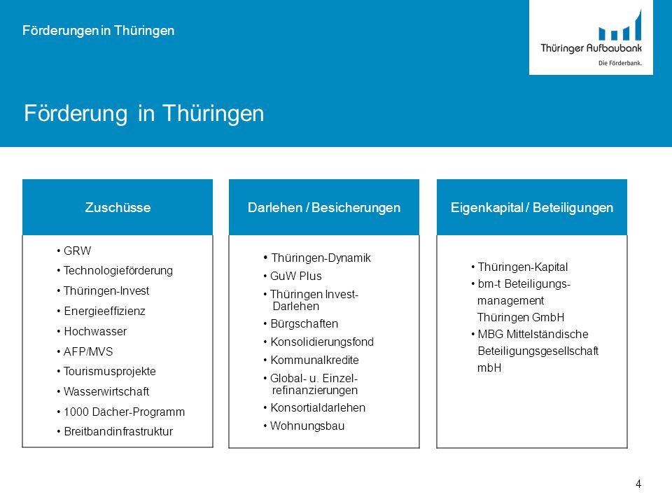Förderung in Thüringen
