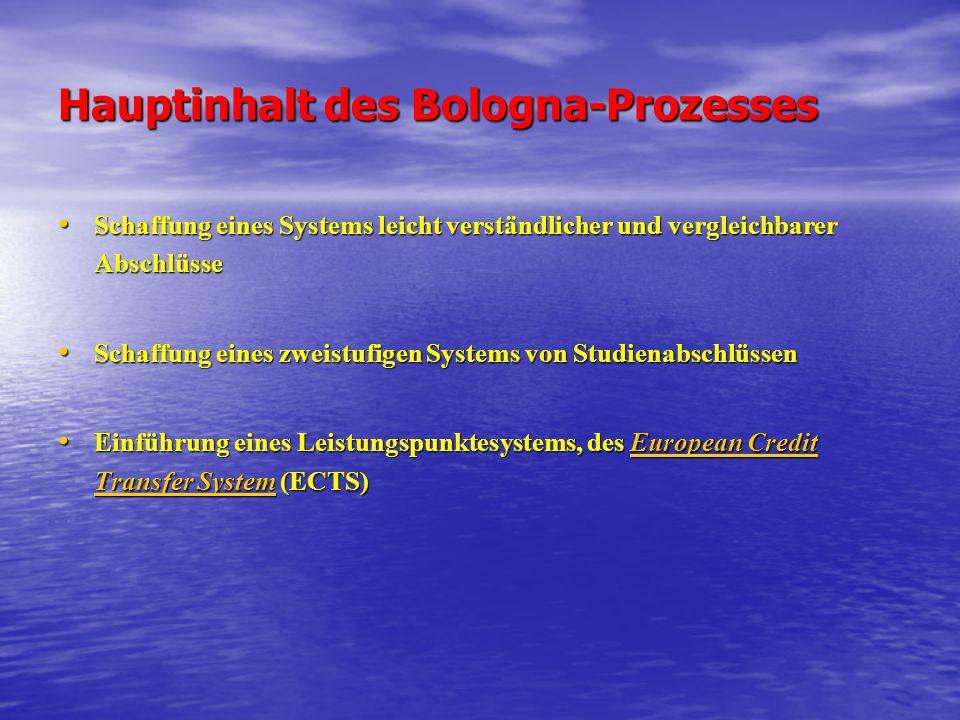 Hauptinhalt des Bologna-Prozesses