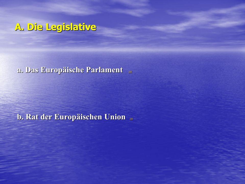A. Die Legislative a. Das Europäische Parlament →