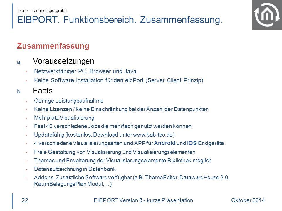 EIBPORT. Funktionsbereich. Zusammenfassung.