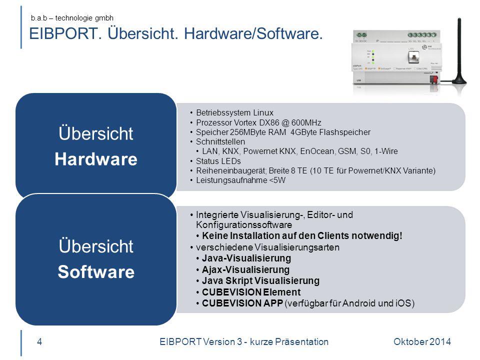 EIBPORT. Übersicht. Hardware/Software.