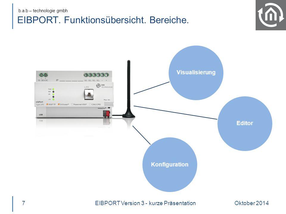 EIBPORT. Funktionsübersicht. Bereiche.