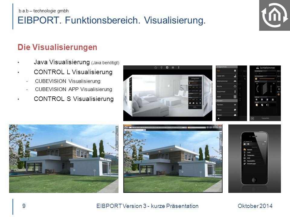 EIBPORT. Funktionsbereich. Visualisierung.