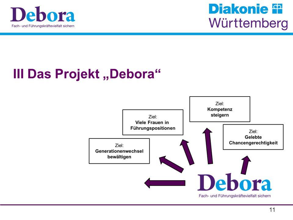 "III Das Projekt ""Debora"
