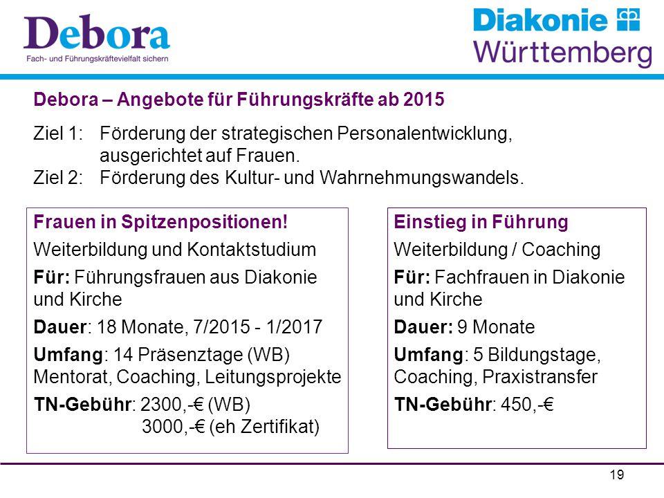 Debora – Angebote für Führungskräfte ab 2015