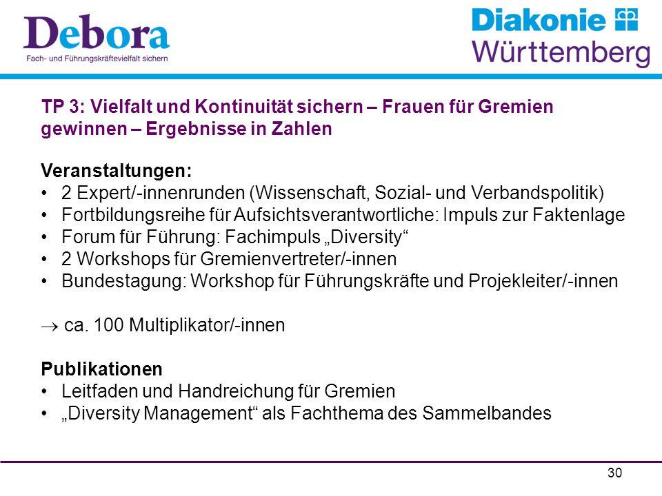 2 Expert/-innenrunden (Wissenschaft, Sozial- und Verbandspolitik)