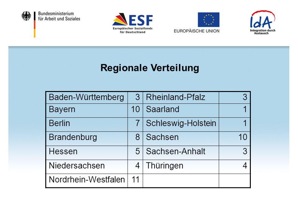 Regionale Verteilung Baden-Württemberg 3 Rheinland-Pfalz Bayern 10