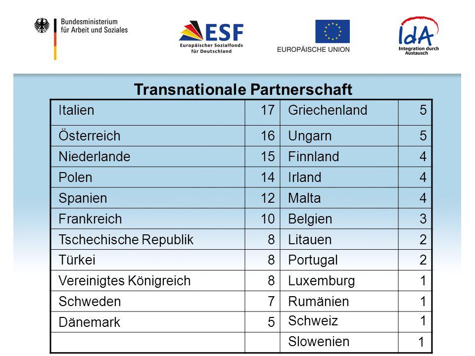 Transnationale Partnerschaft