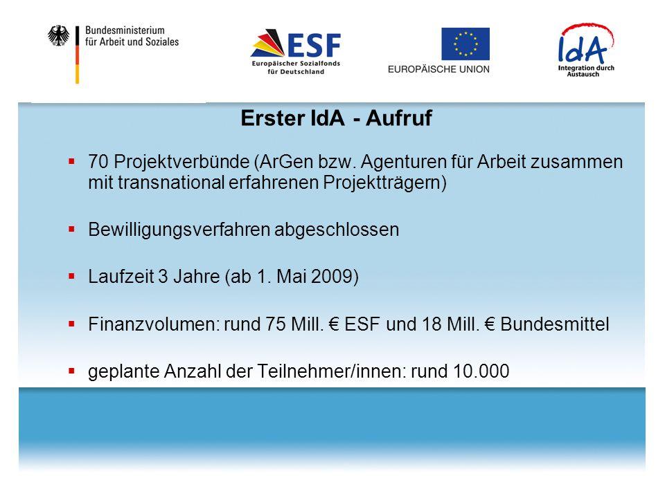 Erster IdA - Aufruf 70 Projektverbünde (ArGen bzw. Agenturen für Arbeit zusammen mit transnational erfahrenen Projektträgern)