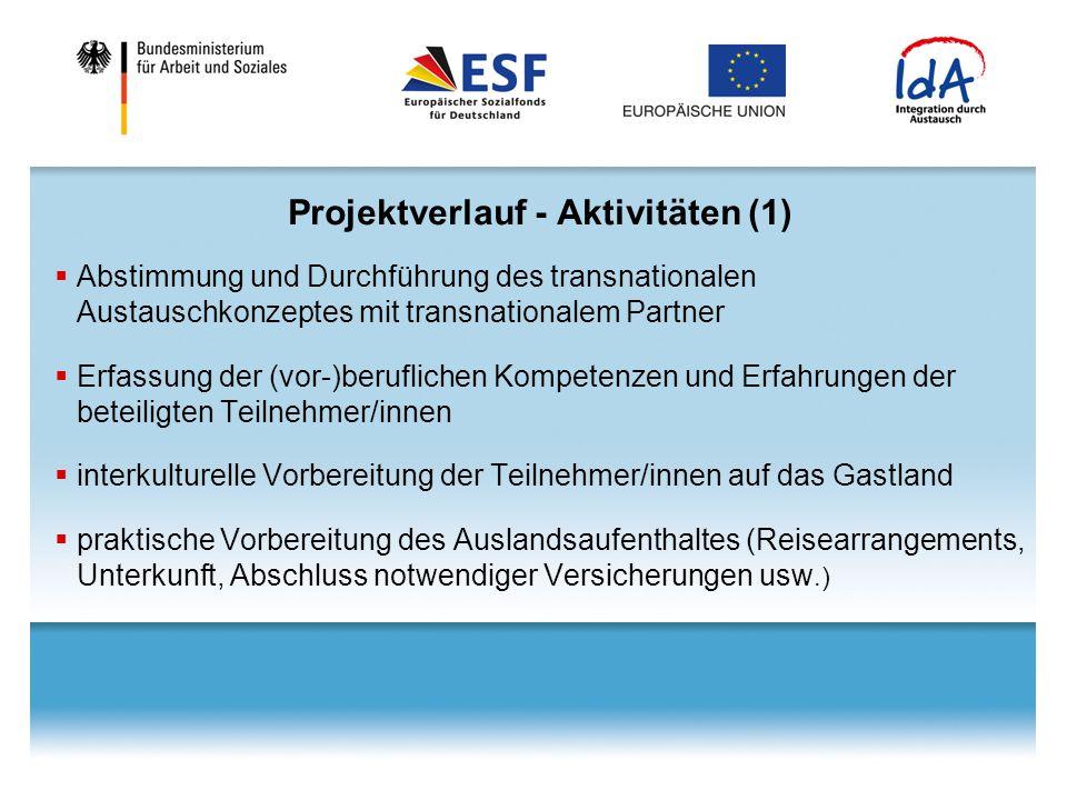 Projektverlauf - Aktivitäten (1)