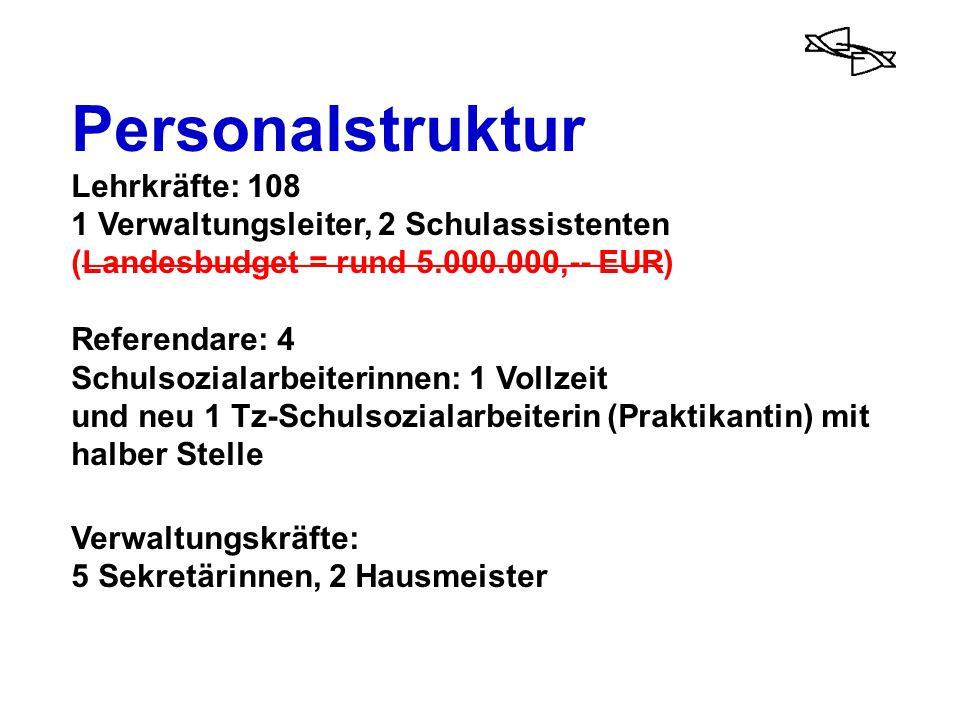 Personalstruktur Lehrkräfte: 108