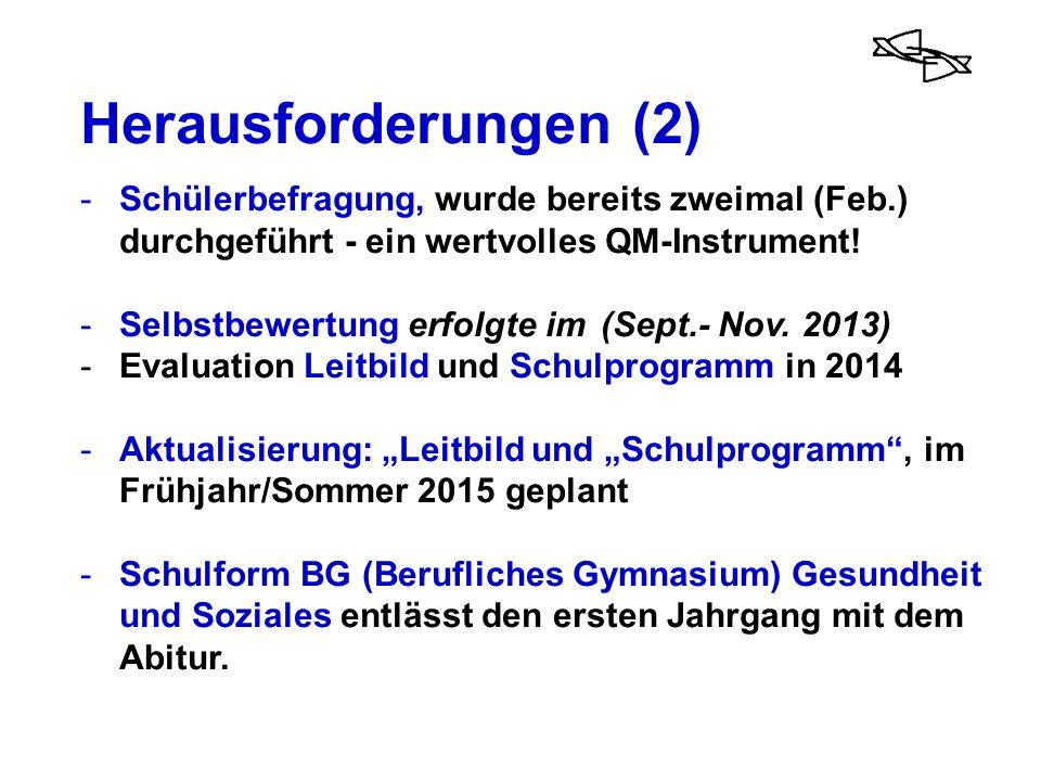 Herausforderungen (2) Schülerbefragung, wurde bereits zweimal (Feb.) durchgeführt - ein wertvolles QM-Instrument!