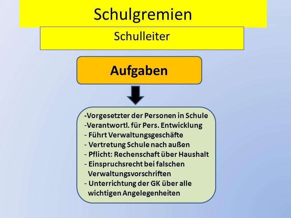 Schulgremien Aufgaben Schulleiter -Vorgesetzter der Personen in Schule