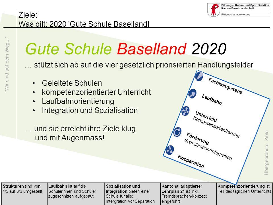 Gute Schule Baselland 2020 Ziele:
