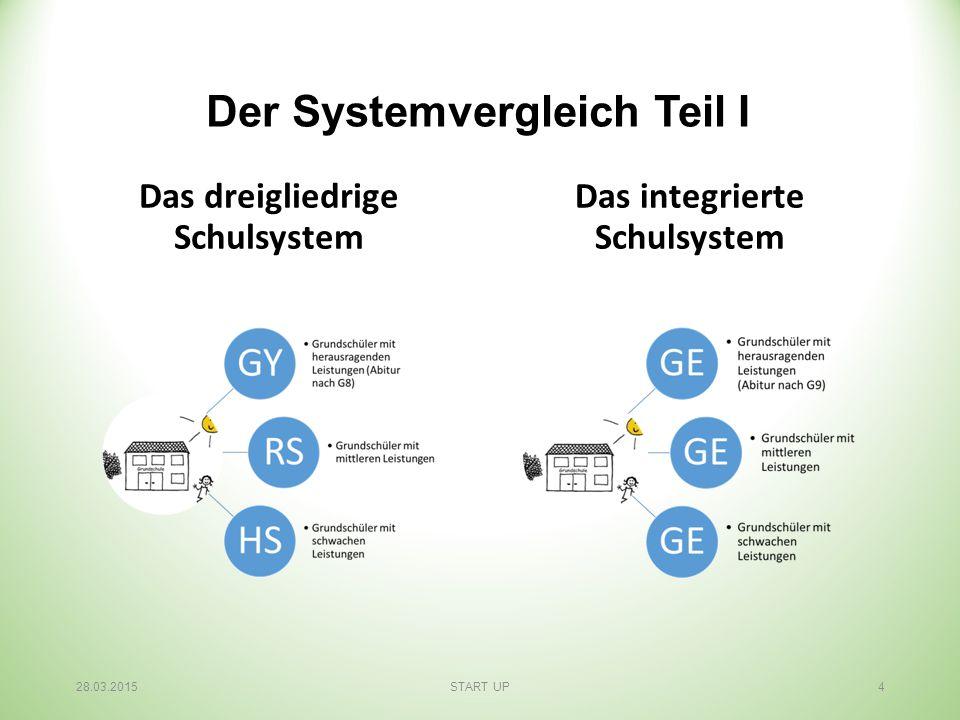 Der Systemvergleich Teil I