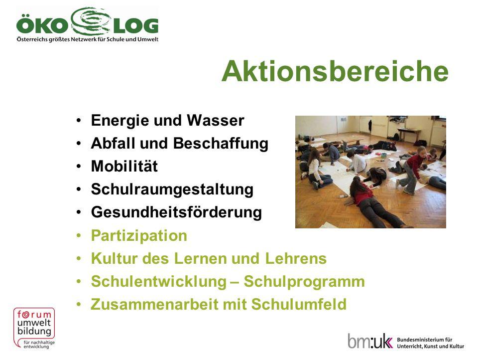 Aktionsbereiche Energie und Wasser Abfall und Beschaffung Mobilität