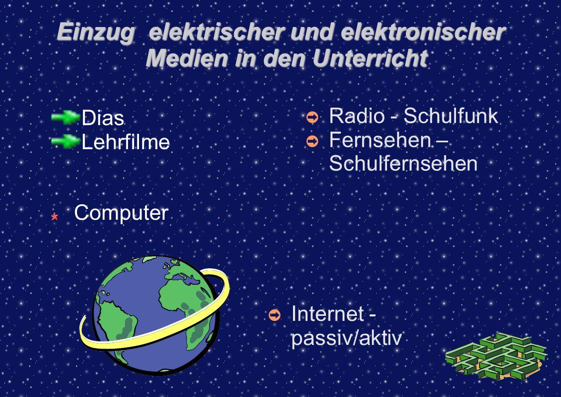Einzug elektrischer und elektronischer Medien in den Unterricht