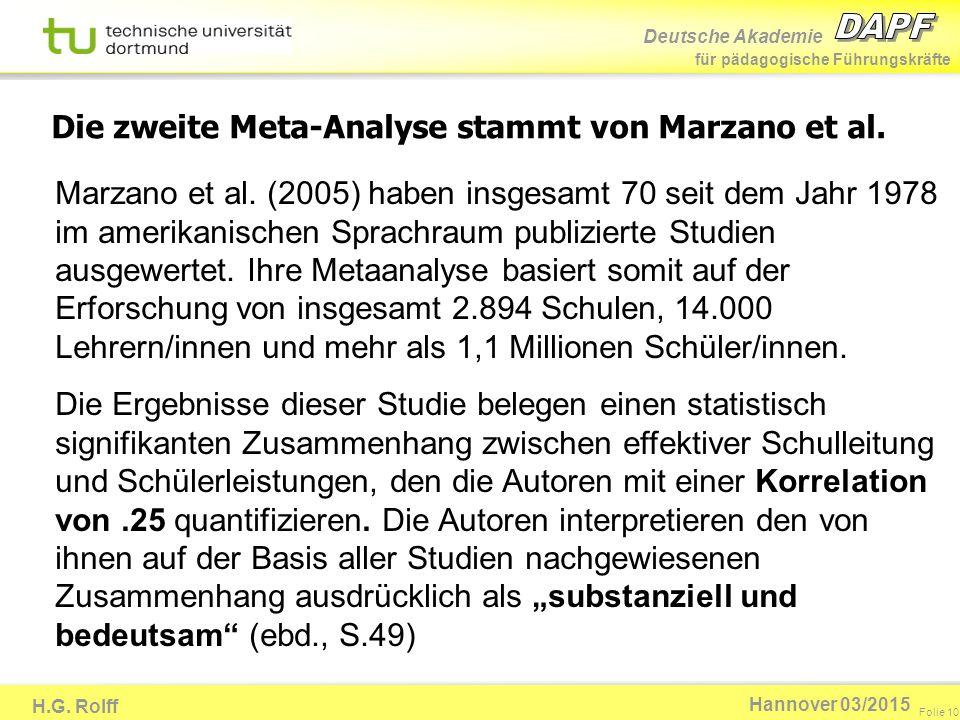 Die zweite Meta-Analyse stammt von Marzano et al.