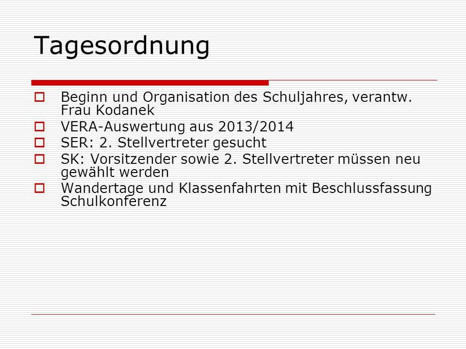 Tagesordnung Beginn und Organisation des Schuljahres, verantw. Frau Kodanek. VERA-Auswertung aus 2013/2014.