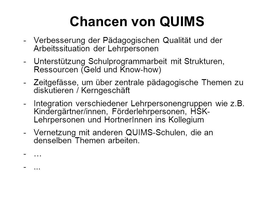 Chancen von QUIMS Verbesserung der Pädagogischen Qualität und der Arbeitssituation der Lehrpersonen.