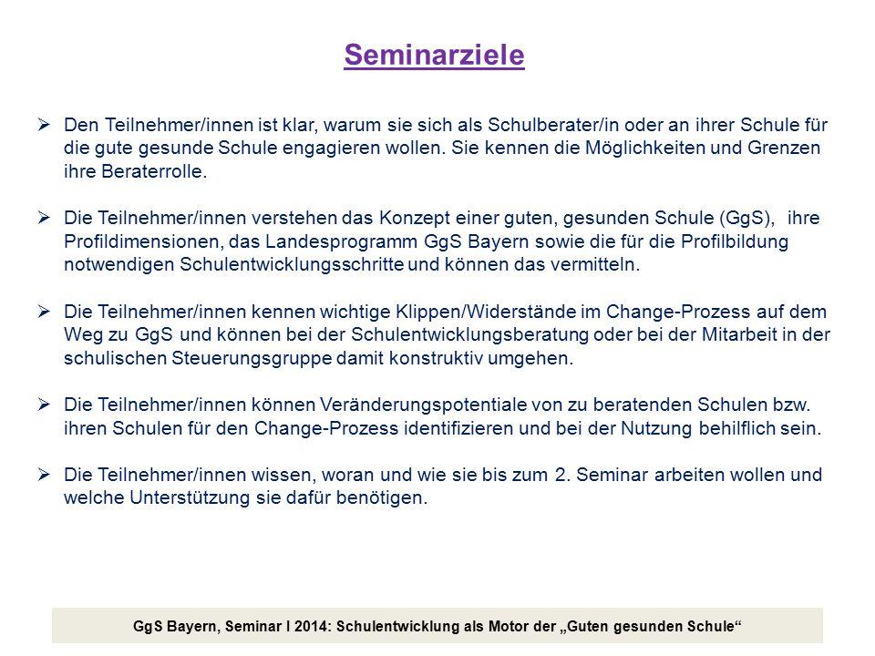 Seminarziele