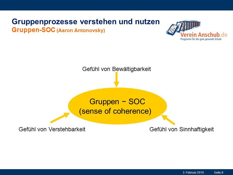 Gruppenprozesse verstehen und nutzen Gruppen-SOC (Aaron Antonovsky)
