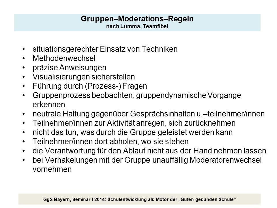 Gruppen–Moderations–Regeln