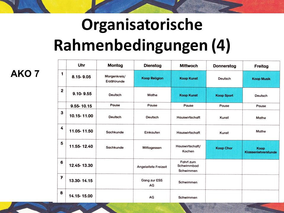 Organisatorische Rahmenbedingungen (4)