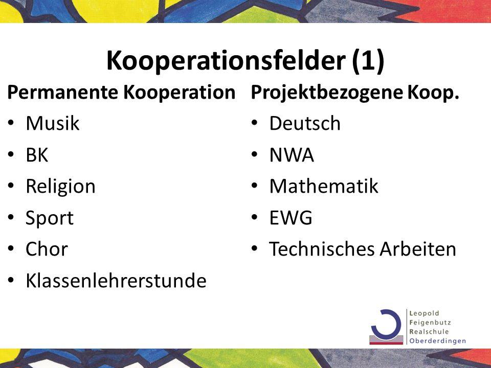 Kooperationsfelder (1)