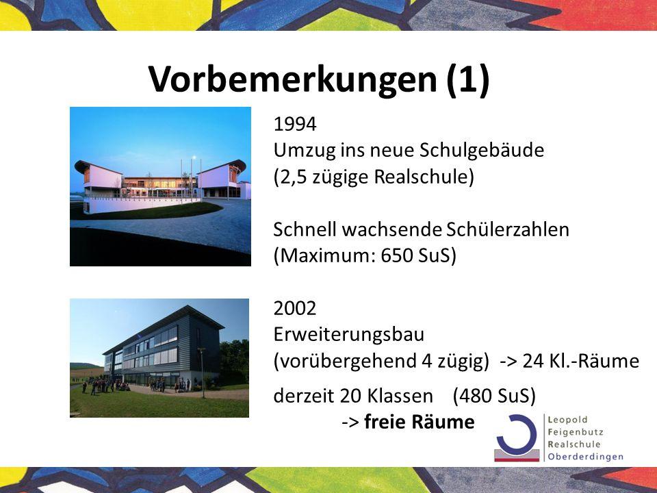 Vorbemerkungen (1) 1994 Umzug ins neue Schulgebäude (2,5 zügige Realschule) Schnell wachsende Schülerzahlen.