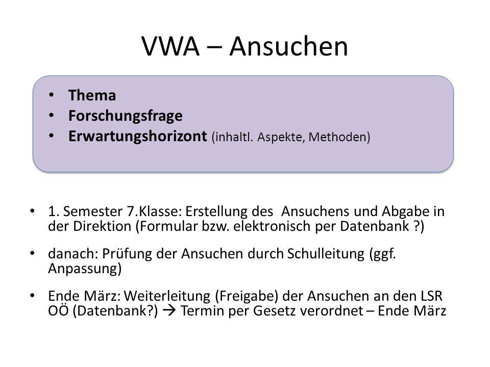 VWA – Ansuchen Thema Forschungsfrage
